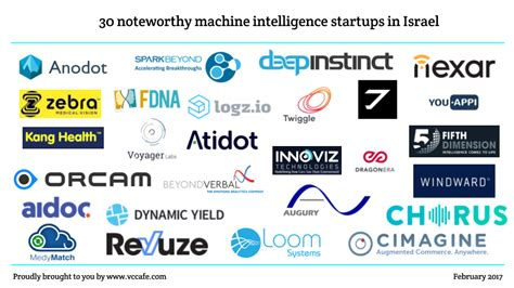 how to be a vc learn from top silicon valley investors about how they become vcs books 30 machine intelligence startups to in israel vc cafe