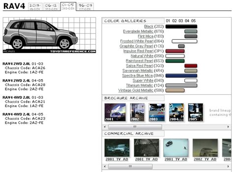 toyota rav4 touchup paint codes image galleries brochure and tv commercial archives
