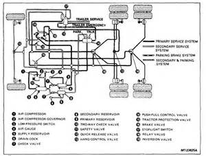 Tractor Air Brake System Diagram Air Brakes General Information Cont Tm 5 3820 256 24