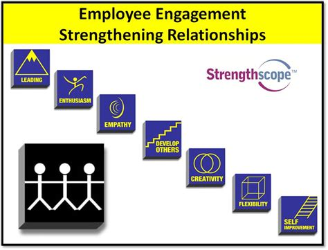 employee engagement strengthening relationships