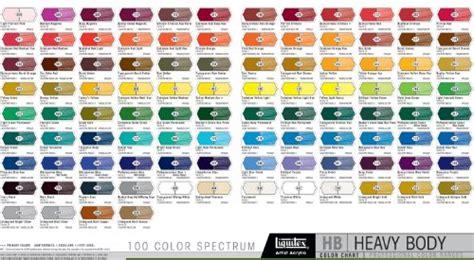 liquitex professional heavy acrylic paint 2 oz transparent mixing white