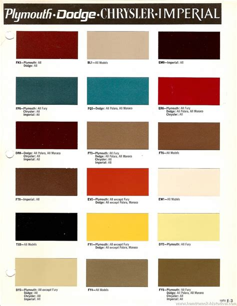 automotive paint color book and car photos