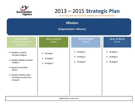 category strategy template strategic plan execution toolkit email