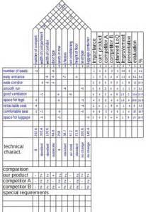 Window Seat Shelves - quality function deployment ceopedia management online