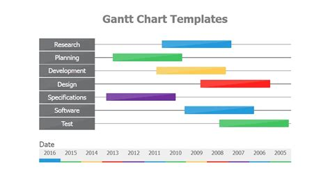 Gantt Chart Template Powerpoint Driverlayer Search Engine Gantt Report Template
