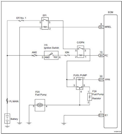 3sgte wiring diagram rb25det wiring diagram wiring diagram