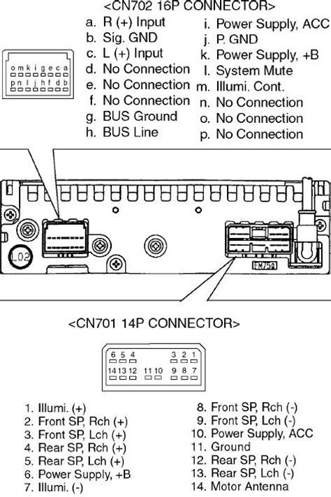 Subaru P126, P129 pinout diagram @ pinoutguide.com