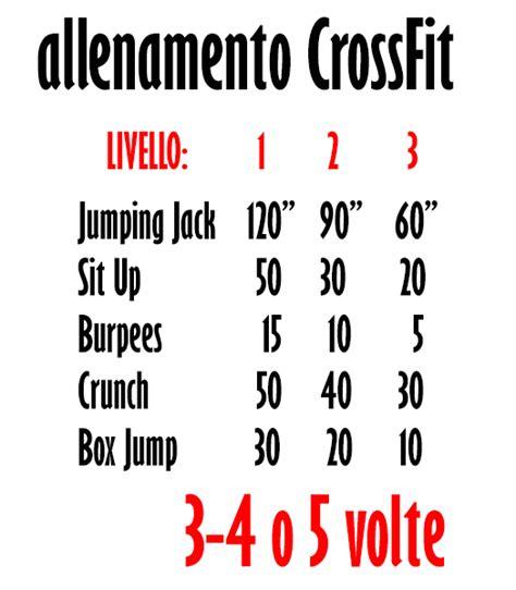 workout a casa allenamento crossfit brucia grassi the crossfit diary