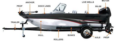 speed boat diagram nauticstar boats news archives texas marine blog