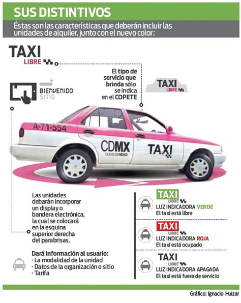 revista taxi 2016 requisitos requisitos para revista taxi 2016 revista vehicular para
