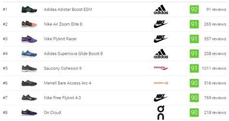 list of athletic shoe brands shoe companies list shoes ideas