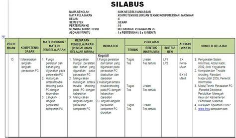 contoh rpp bahasa inggris kelas 5 sd berkarakter semester silabus dan rpp bahasa madura sd