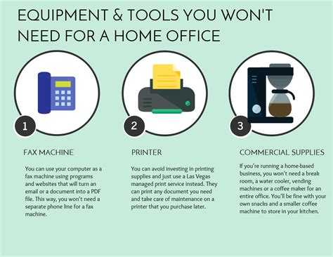 equipment tools you won t need for a home office