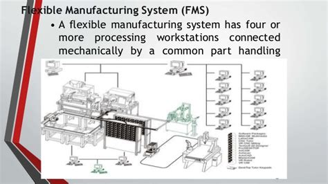 layout design for flexible manufacturing systems flexible manufacturing system fms