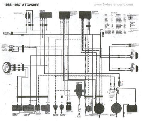 bayou 220 battery wiring wiring diagram manual