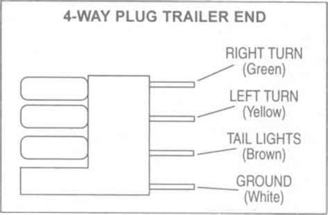 4 wire trailer wiring color code 4 prong trailer wiring diagram efcaviation