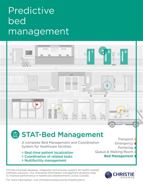 stat bed management healthcare it solutions christie