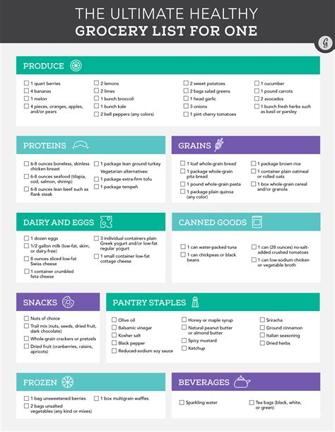 printable grocery list for healthy eating healthy grocery list the ultimate list when cooking for