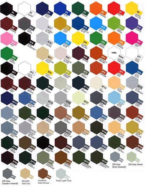 tamiya color chart color chart tamiya modeling