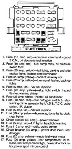 repair guides circuit protection fuse block autozone