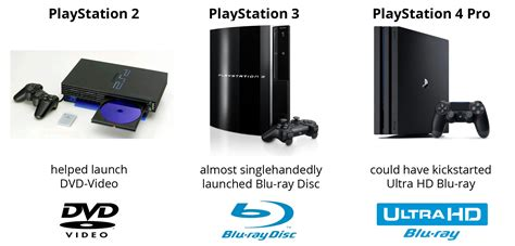 Ps2 Upgrade Disk why did you upgrade from ps4 to ps4 pro page 7 resetera