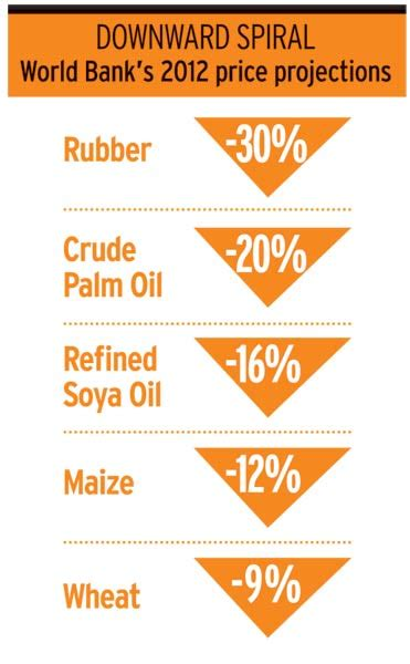 Cauple Kotak Harves price movement of commodities in 2012 may not hold true in the domestic market
