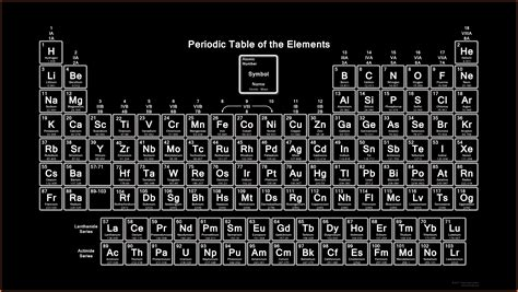 black and white periodic table bio exle