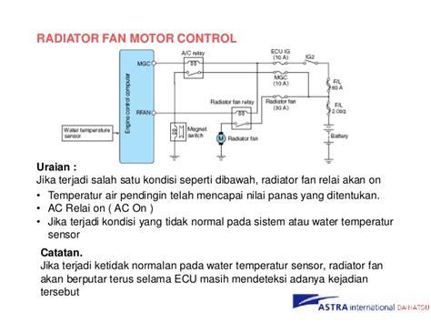 Switch Temperatur Taruna efi by astra internasional