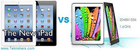 Tablet Murah Merek Cina tablet android yang layarnya setara dijual murah di cina review hp terbaru