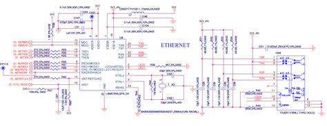 rmii layout guidelines pcb ethernet 25 mhz and 50 mhz harmonics cuases