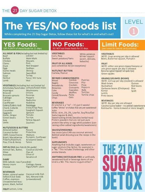 Turner 30 Day Detox by 21 Day Sugar Detox Sugar Detox Detox And Sugaring
