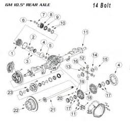 10 5 inch 14 bolt chevrolet rear end ring pinion gm 3 4