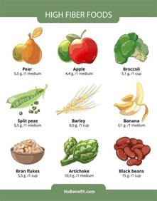 19 amazing foods high in fiber fruits vegetables grains more