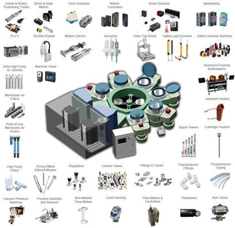 transistor process industries semiconductor valin