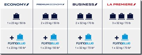 united economy baggage allowance checked baggage