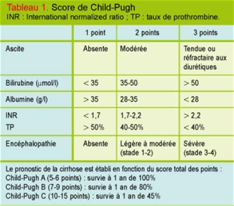child pug coll 232 ge franc comtois de m 233 decine d urgence