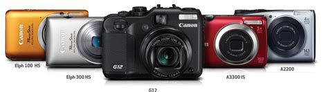 digital best best canon for beginners about