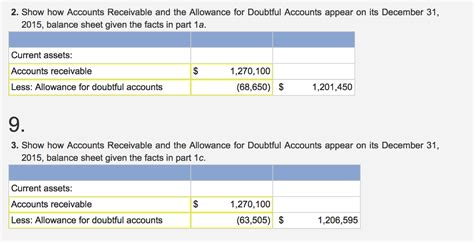 solved can someone explain why the allowance for doubtful