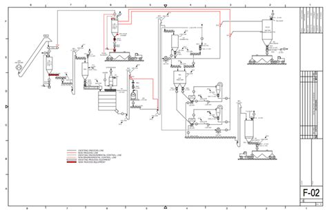 sketchup layout que es designing for mechanical engineering at stangl associates