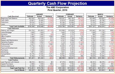 quarterly flow projection template excel quarterly flow projection template excel