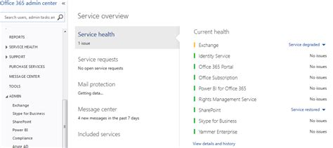 Office 365 Portal Status Office 365 Outages A Clash Of Expectations And The