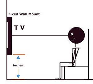 Recommended Height Wall Mount Tv Bedroom Standard Placement Top Mount Forward Facing Other 0