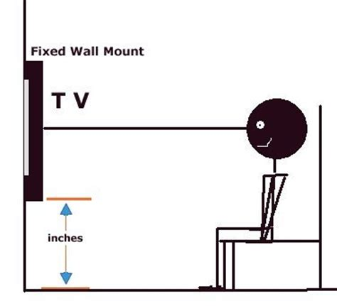 bedroom tv wall mount height standard tv height