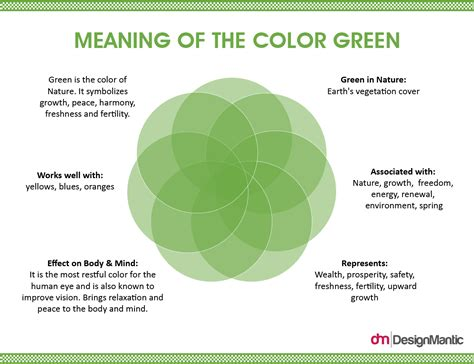 meaning of color green car finance logos blue and green designmantic the