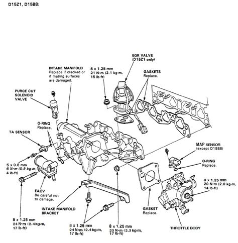 91 civic egr valve wiring diagrams wiring diagram schemes