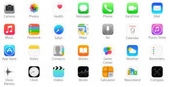 Iphone 6 and iphone 6 plus come with several built in apps right out