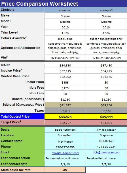Car Comparison Spreadsheet by Car Buying Spreadsheet And Free Ebook
