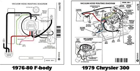 Vacuum Hose Diagram Chrysler 300 Aspen Kit Car Volare