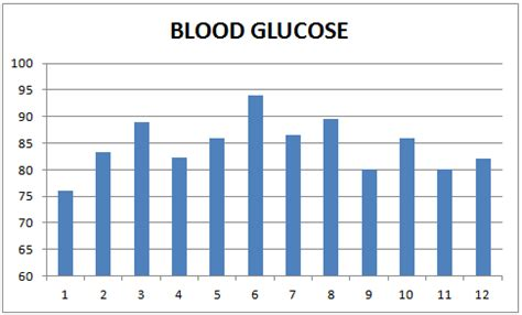 craveable keto your low carb high roadmap to weight loss and wellness books 3 week ketosis diet