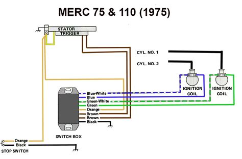 2 5 mercury outboard switch box diagram wiring diagram